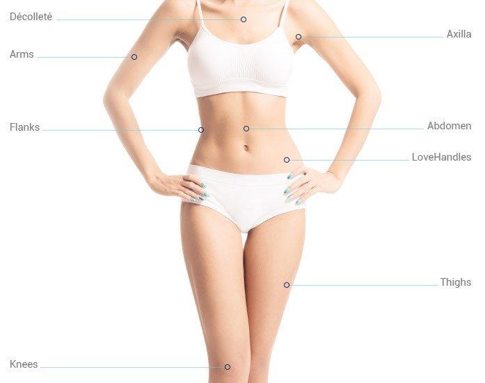 HIFU Body slimming Bournemouth